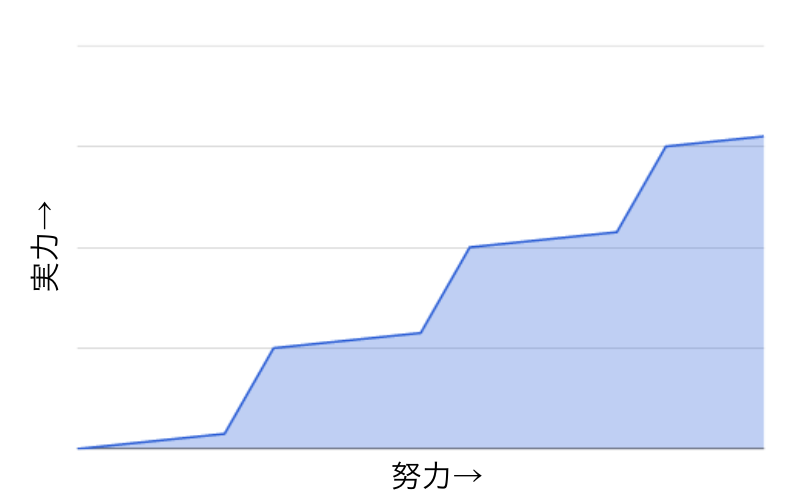 Graph1_1