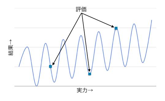 Graph2_1